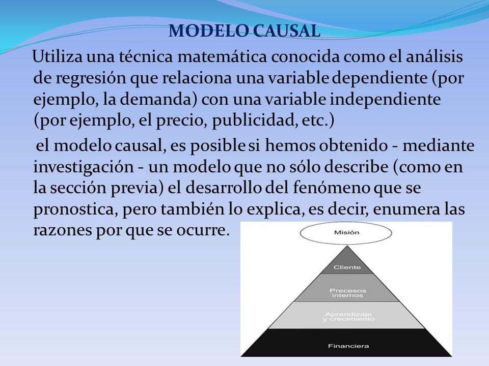 MODELO CAUSAL Utiliza una técnica matemática conocida como el análisis de regresión que relaciona una variable dependiente (por ejemplo, la demanda) c