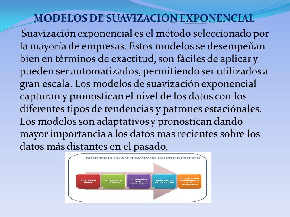 MODELOS DE SUAVIZACIÓN EXPONENCIAL Suavización exponencial es el método seleccionado por la mayoría de empresas. Estos modelos se desempeñan bien en t