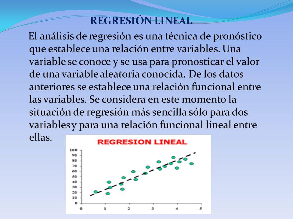 REGRESIÓN LINEAL El análisis de regresión es una técnica de pronóstico que establece una relación entre variables. Una variable se conoce y se usa par