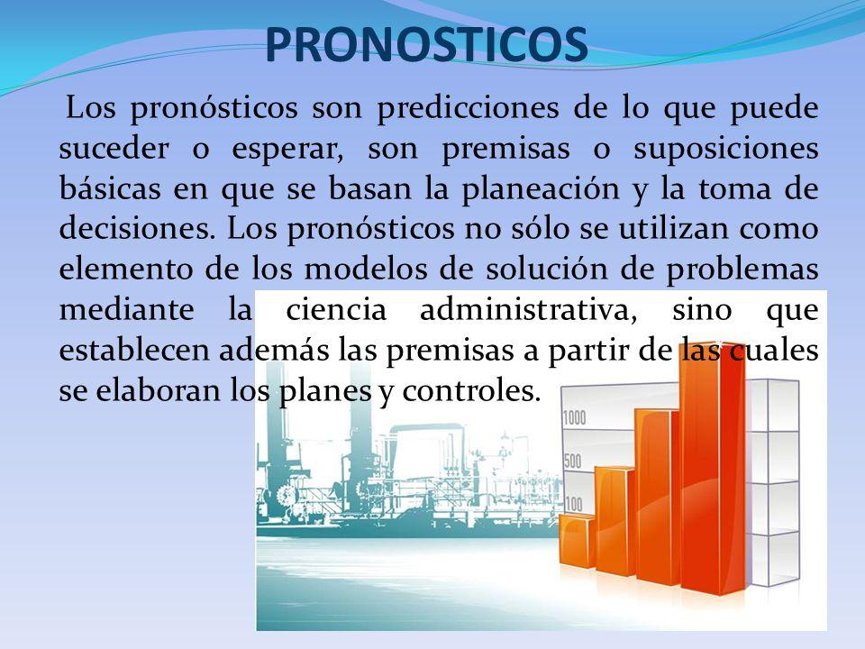 PRONOSTICOS Los pronósticos son predicciones de lo que puede suceder o esperar, son premisas o suposiciones básicas en que se basan la planeación y la