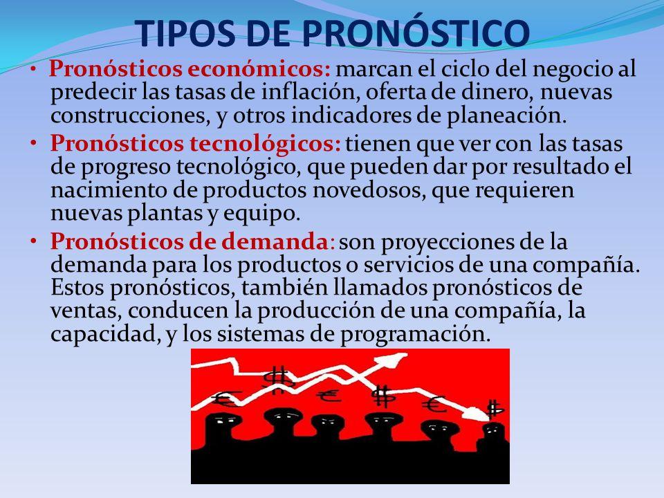 TIPOS DE PRONÓSTICO Pronósticos económicos: marcan el ciclo del negocio al predecir las tasas de inflación, oferta de dinero, nuevas construcciones, y