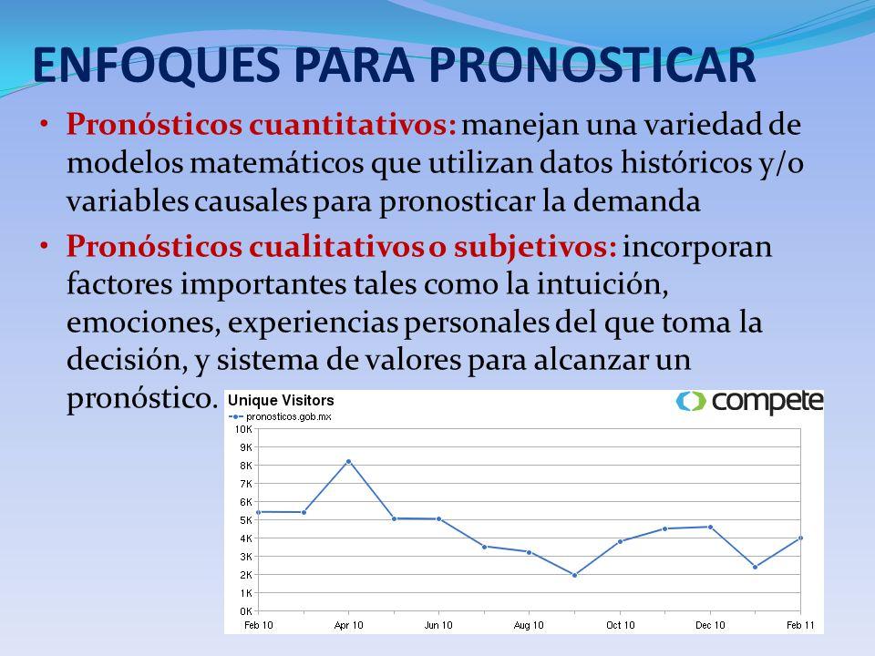 ENFOQUES PARA PRONOSTICAR Pronósticos cuantitativos: manejan una variedad de modelos matemáticos que utilizan datos históricos y/o variables causales