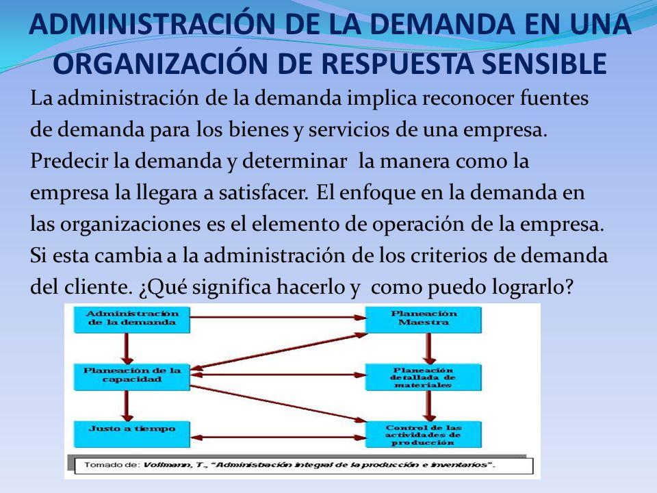 ADMINISTRACIÓN DE LA DEMANDA EN UNA ORGANIZACIÓN DE RESPUESTA SENSIBLE La administración de la demanda implica reconocer fuentes de demanda para los b