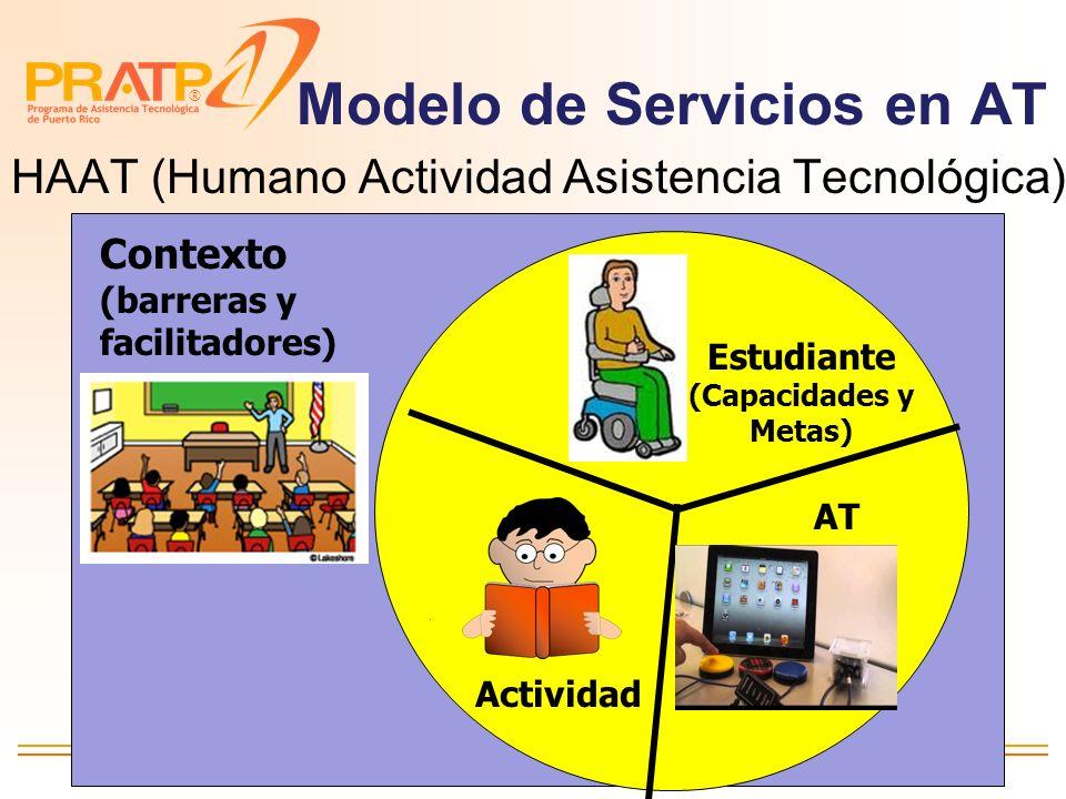 ® Asistencia Tecnológica Herramienta para la Participación y el Aprendizaje
