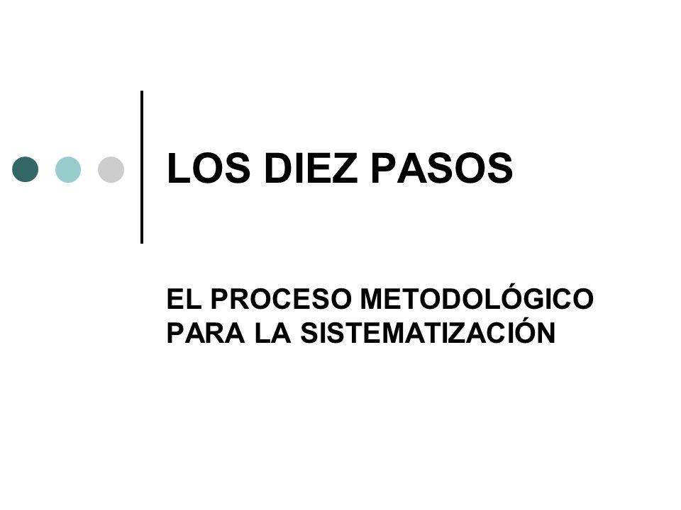 LOS DIEZ PASOS EL PROCESO METODOLÓGICO PARA LA SISTEMATIZACIÓN