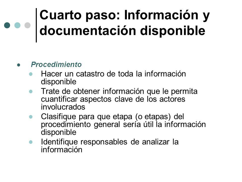 Cuarto paso: Información y documentación disponible Procedimiento Hacer un catastro de toda la información disponible Trate de obtener información que