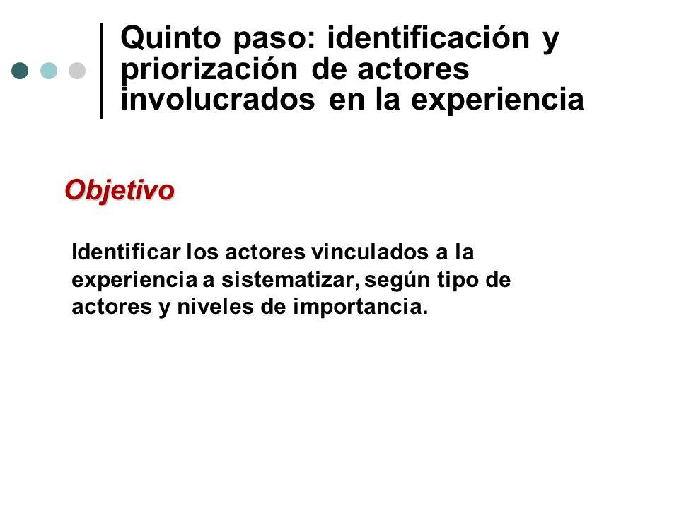 Quinto paso: identificación y priorización de actores involucrados en la experiencia Objetivo Identificar los actores vinculados a la experiencia a si