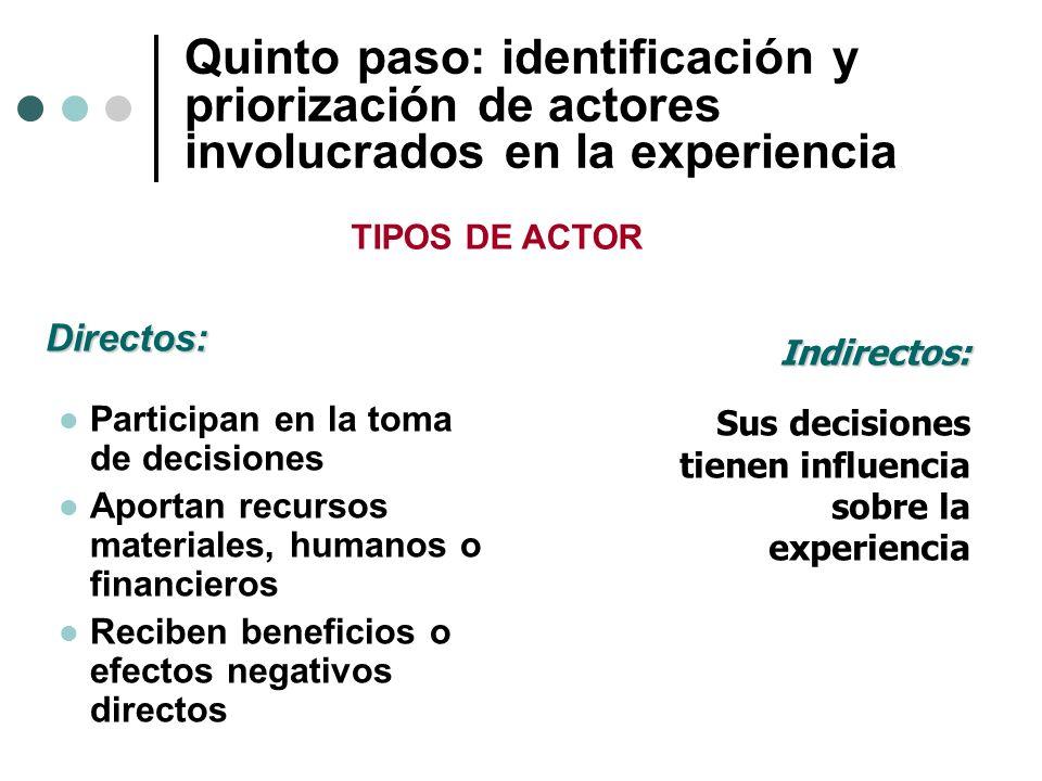 Directos: Participan en la toma de decisiones Aportan recursos materiales, humanos o financieros Reciben beneficios o efectos negativos directos Indir