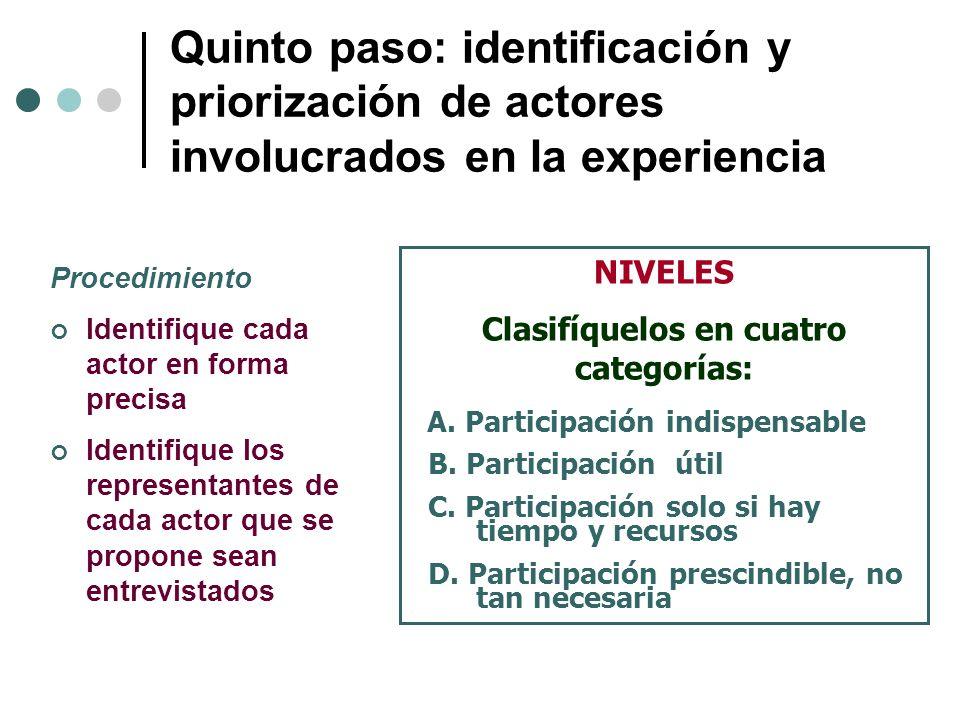 Procedimiento Identifique cada actor en forma precisa Identifique los representantes de cada actor que se propone sean entrevistados NIVELES Clasifíqu