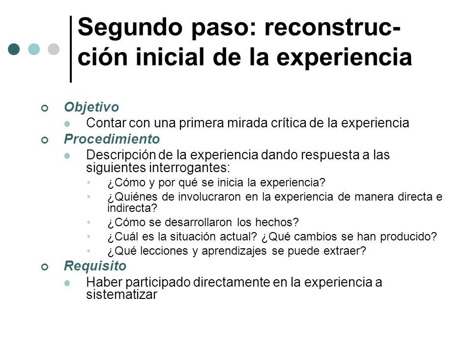 Segundo paso: reconstruc- ción inicial de la experiencia Objetivo Contar con una primera mirada crítica de la experiencia Procedimiento Descripción de