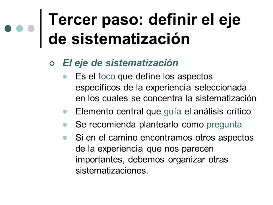 Tercer paso: definir el eje de sistematización El eje de sistematización Es el foco que define los aspectos específicos de la experiencia seleccionada