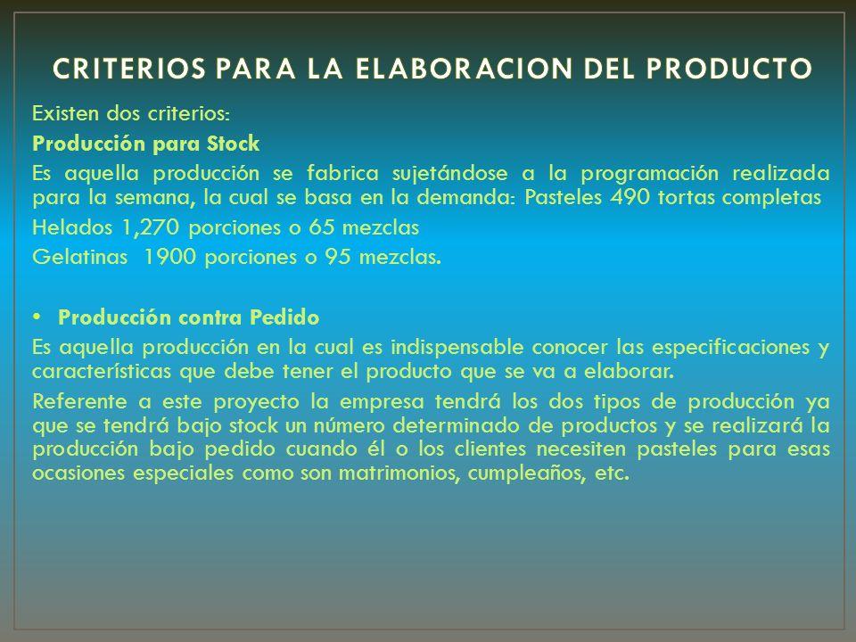 Existen dos criterios: Producción para Stock Es aquella producción se fabrica sujetándose a la programación realizada para la semana, la cual se basa