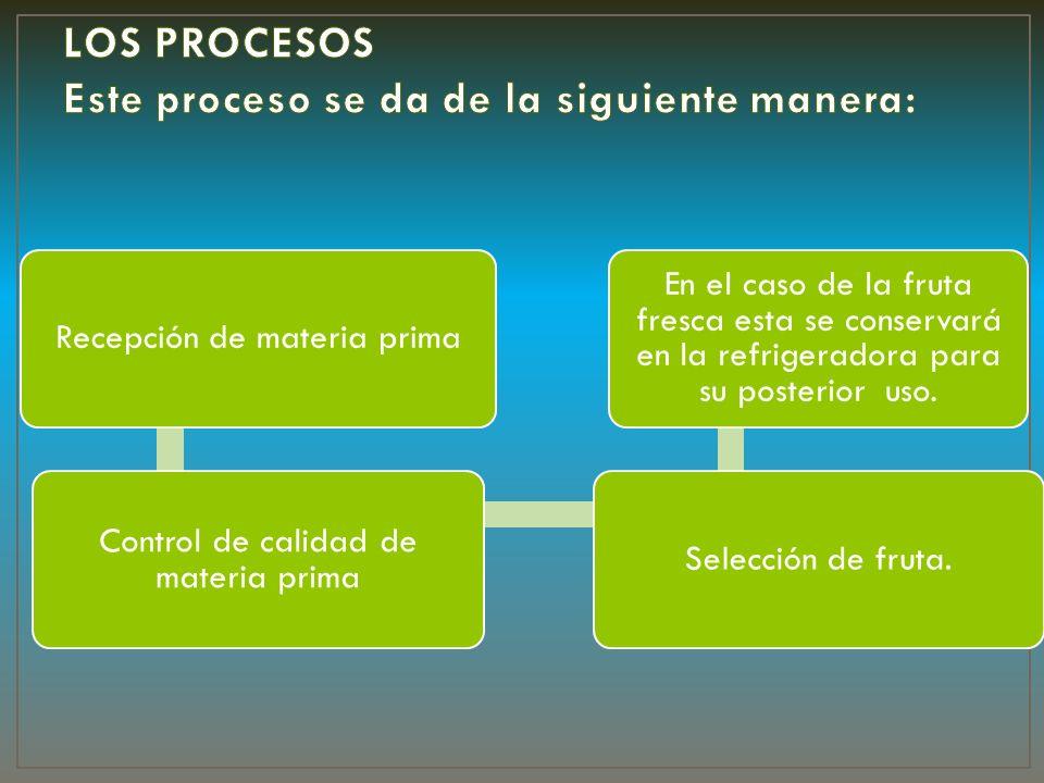 Recepción de materia prima Control de calidad de materia prima Selección de fruta. En el caso de la fruta fresca esta se conservará en la refrigerador
