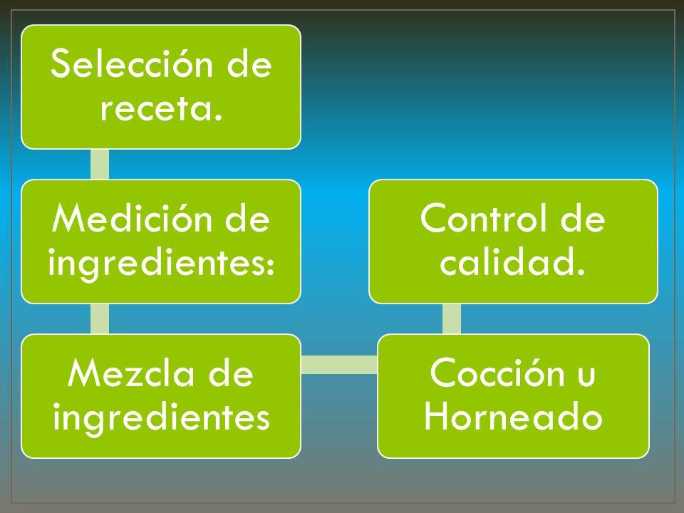 Selección de receta. Medición de ingredientes: Mezcla de ingredientes Cocción u Horneado Control de calidad.