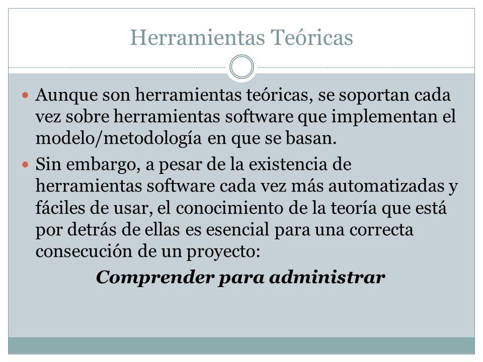 Herramientas Teóricas Aunque son herramientas teóricas, se soportan cada vez sobre herramientas software que implementan el modelo/metodología en que