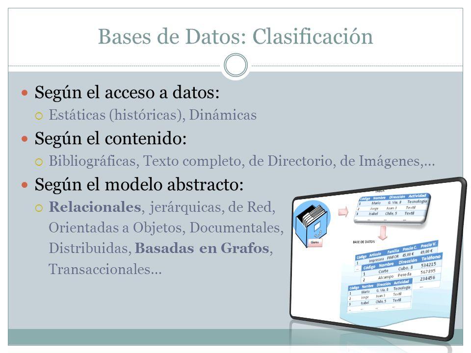 Bases de Datos: Clasificación Según el acceso a datos: Estáticas (históricas), Dinámicas Según el contenido: Bibliográficas, Texto completo, de Direct