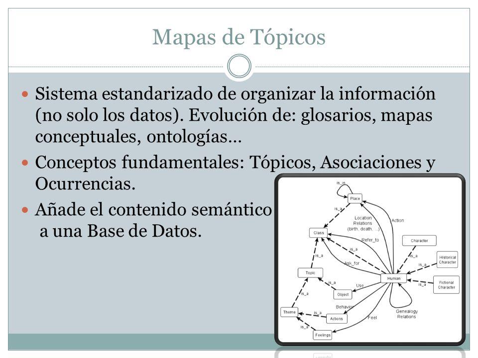 Mapas de Tópicos Sistema estandarizado de organizar la información (no solo los datos). Evolución de: glosarios, mapas conceptuales, ontologías… Conce