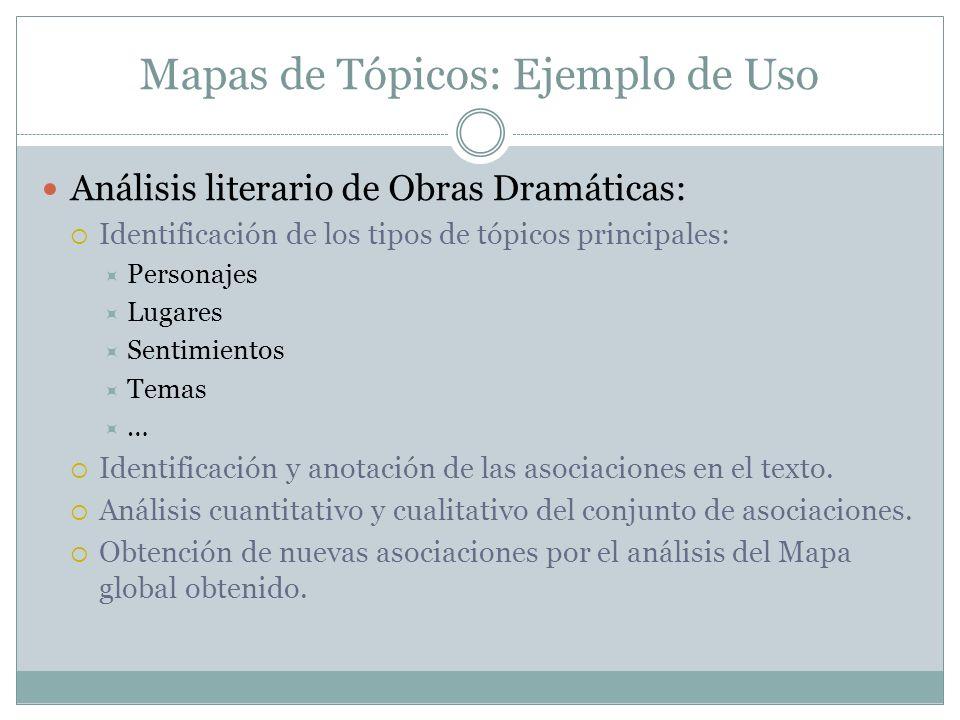 Mapas de Tópicos: Ejemplo de Uso Análisis literario de Obras Dramáticas: Identificación de los tipos de tópicos principales: Personajes Lugares Sentim