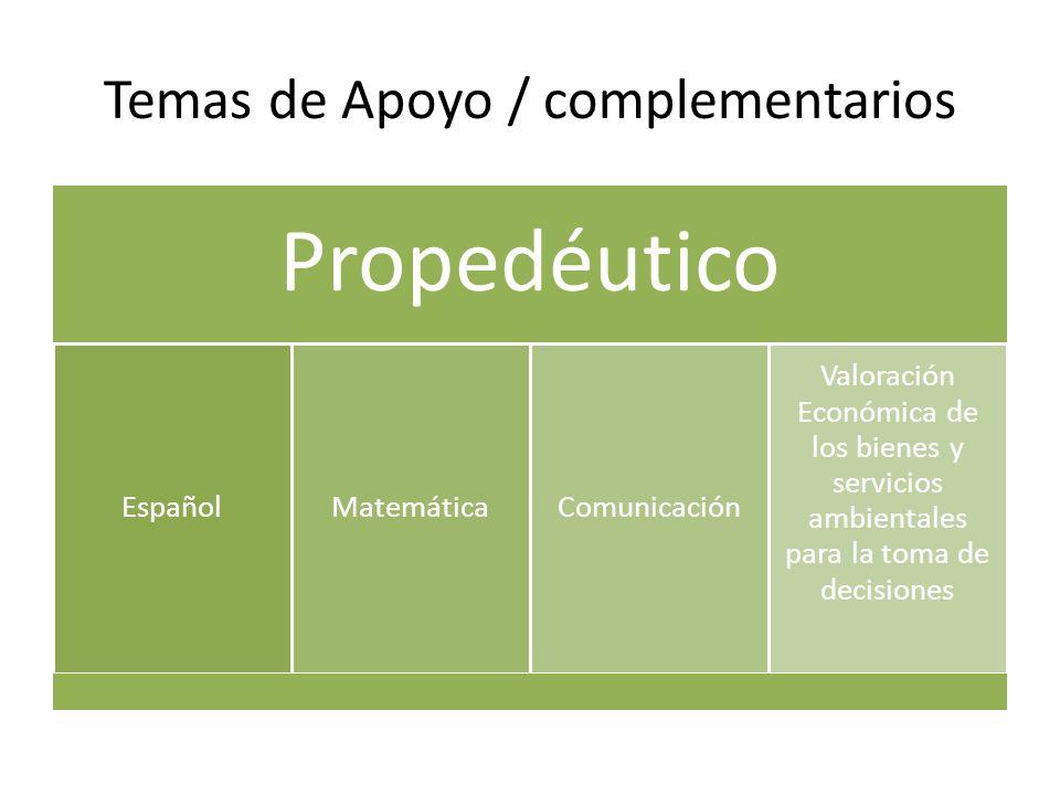 Temas de Apoyo / complementarios Propedéutico EspañolMatemáticaComunicación Valoración Económica de los bienes y servicios ambientales para la toma de decisiones