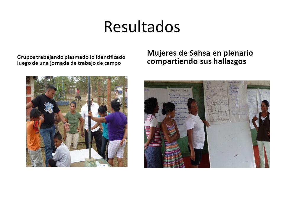 Resultados Grupos trabajando plasmado lo identificado luego de una jornada de trabajo de campo Mujeres de Sahsa en plenario compartiendo sus hallazgos
