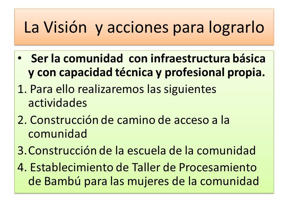 La Visión y acciones para lograrlo Ser la comunidad con infraestructura básica y con capacidad técnica y profesional propia.
