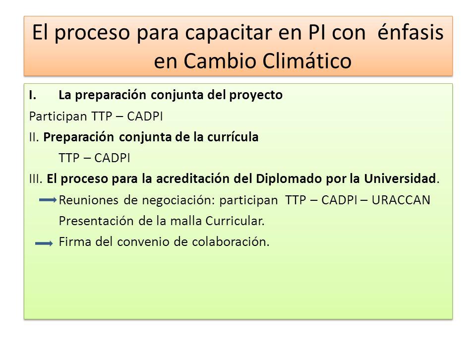 El proceso para capacitar en PI con énfasis en Cambio Climático I.La preparación conjunta del proyecto Participan TTP – CADPI II.