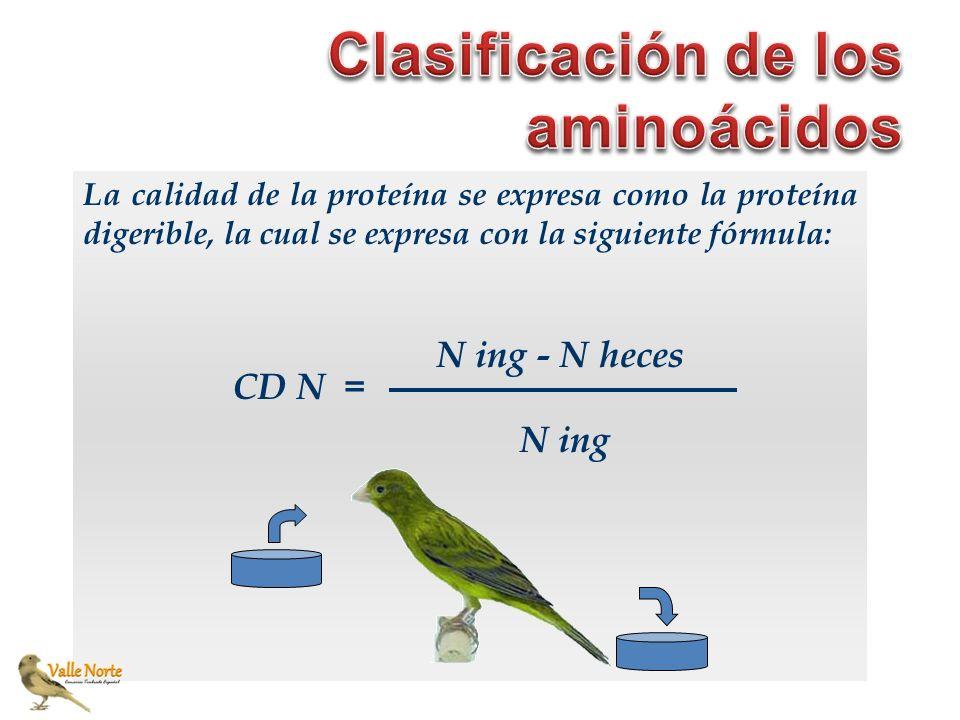 La calidad de la proteína se expresa como la proteína digerible, la cual se expresa con la siguiente fórmula: CD N = N ing - N heces N ing