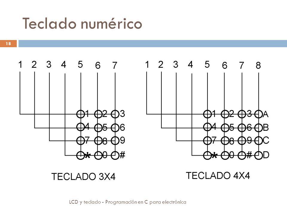 Teclado numérico LCD y teclado - Programación en C para electrónica 18