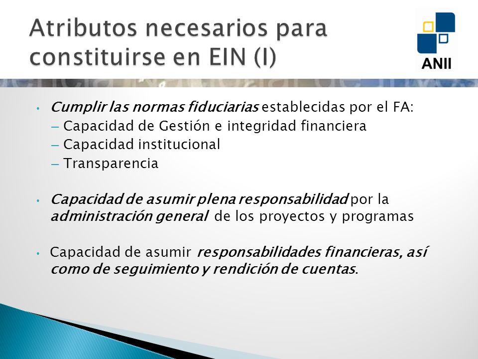 Cumplir las normas fiduciarias establecidas por el FA: – Capacidad de Gestión e integridad financiera – Capacidad institucional – Transparencia Capaci