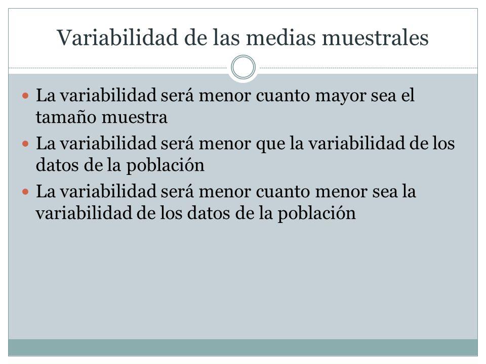 Variabilidad de las medias muestrales La variabilidad será menor cuanto mayor sea el tamaño muestra La variabilidad será menor que la variabilidad de