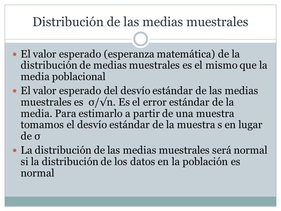 Distribución de las medias muestrales El valor esperado (esperanza matemática) de la distribución de medias muestrales es el mismo que la media poblac