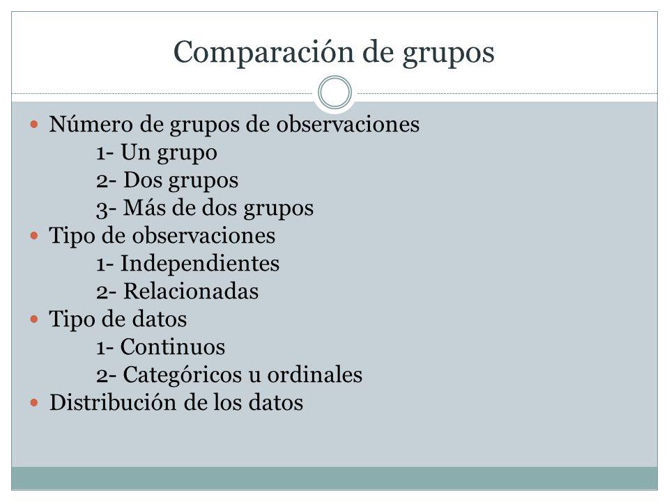 Comparación de grupos Número de grupos de observaciones 1- Un grupo 2- Dos grupos 3- Más de dos grupos Tipo de observaciones 1- Independientes 2- Rela