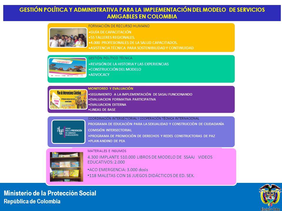 Ministerio de la Protección Social República de Colombia GESTIÓN POLÍTICA Y ADMINISTRATIVA PARA LA IMPLEMENTACIÓN DEL MODELO DE SERVICIOS AMIGABLES EN
