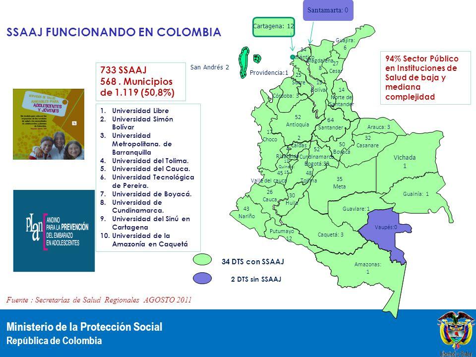 Ministerio de la Protección Social República de Colombia 34 DTS con SSAAJ 2 DTS sin SSAAJ Fuente : Secretarías de Salud Regionales AGOSTO 2011 Medellí