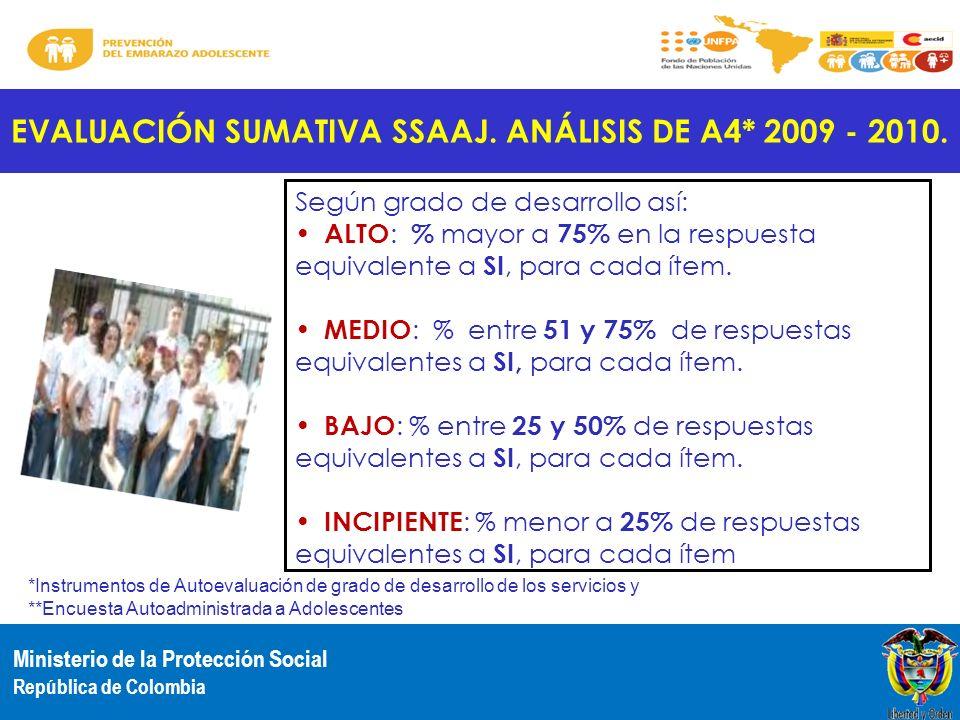 Ministerio de la Protección Social República de Colombia EVALUACIÓN SUMATIVA SSAAJ. ANÁLISIS DE A4* 2009 - 2010. Según grado de desarrollo así: ALTO :