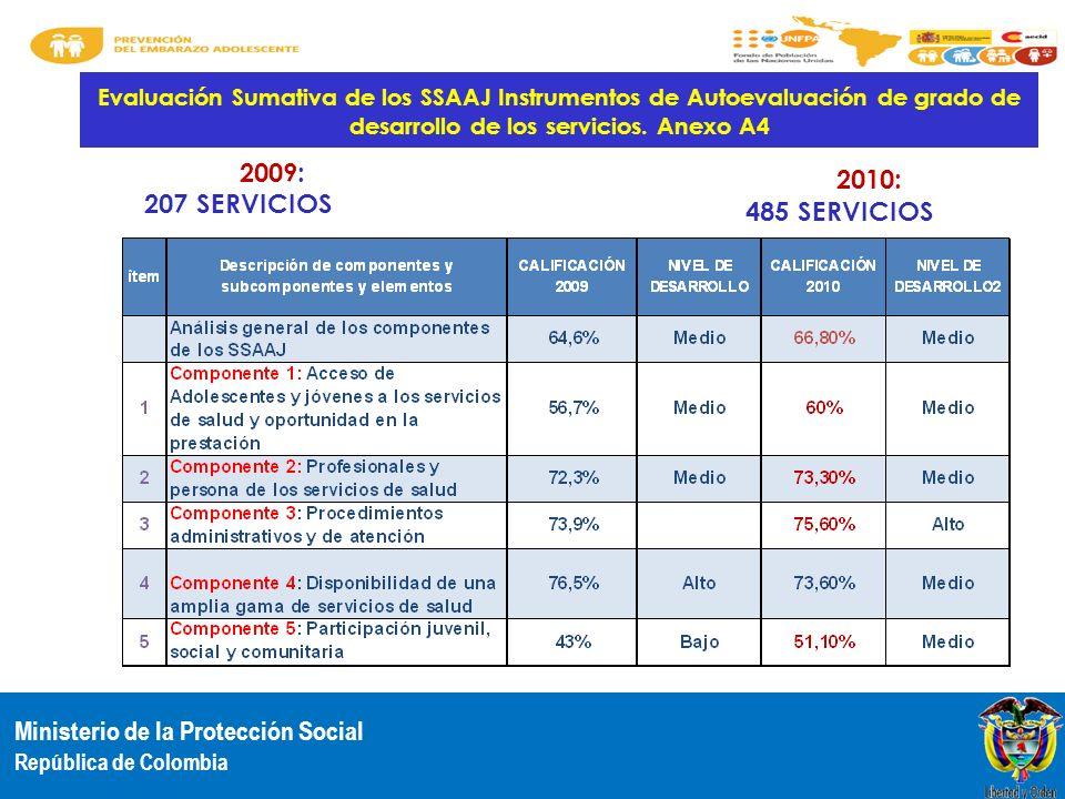 Ministerio de la Protección Social República de Colombia Evaluación Sumativa de los SSAAJ Instrumentos de Autoevaluación de grado de desarrollo de los