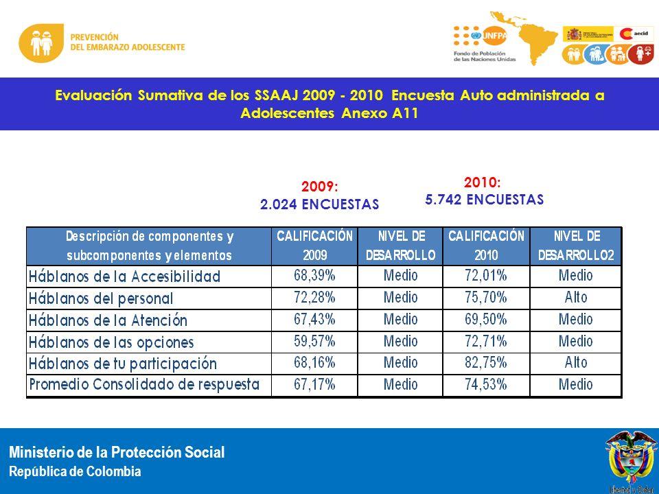 Ministerio de la Protección Social República de Colombia Evaluación Sumativa de los SSAAJ 2009 - 2010 Encuesta Auto administrada a Adolescentes Anexo