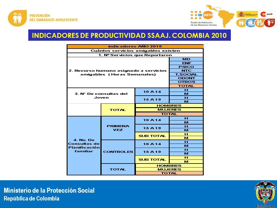Ministerio de la Protección Social República de Colombia INDICADORES DE PRODUCTIVIDAD SSAAJ. COLOMBIA 2010