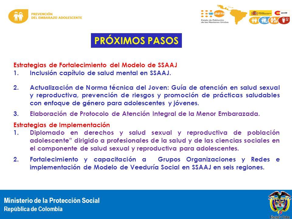 Ministerio de la Protección Social República de Colombia Estrategias de Fortalecimiento del Modelo de SSAAJ 1.Inclusión capítulo de salud mental en SS