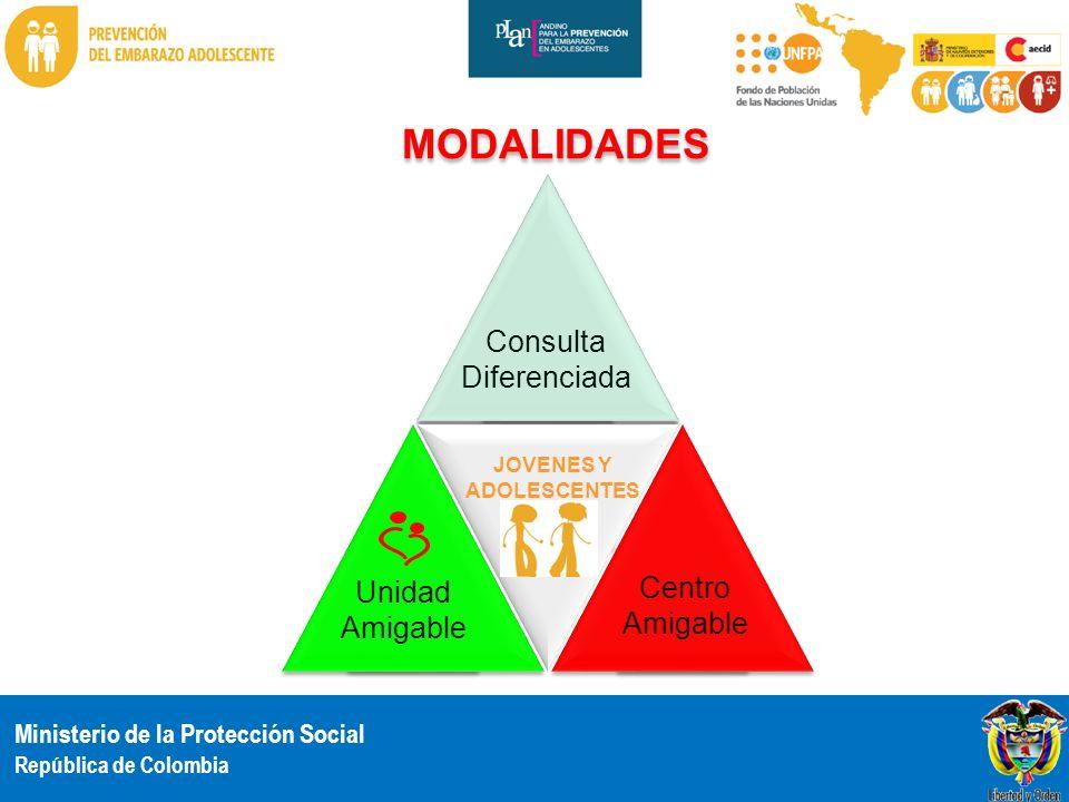 Ministerio de la Protección Social República de Colombia COBERTURA NACIONAL DE SSAAJ Departamento No.