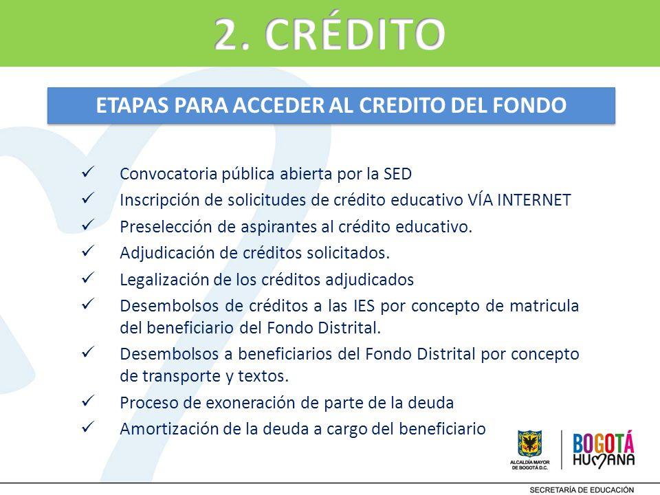 Convocatoria pública abierta por la SED Inscripción de solicitudes de crédito educativo VÍA INTERNET Preselección de aspirantes al crédito educativo.