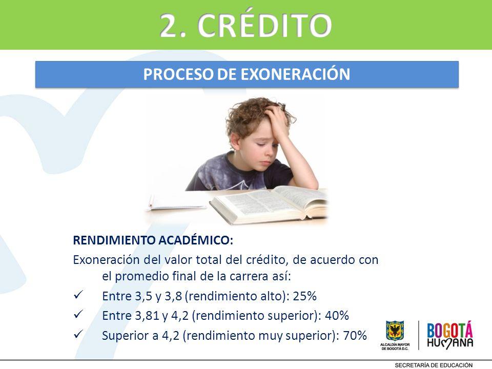PROCESO DE EXONERACIÓN RENDIMIENTO ACADÉMICO: Exoneración del valor total del crédito, de acuerdo con el promedio final de la carrera así: Entre 3,5 y