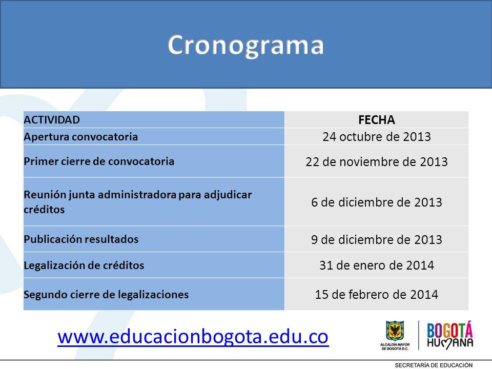 www.educacionbogota.edu.co ACTIVIDAD FECHA Apertura convocatoria 24 octubre de 2013 Primer cierre de convocatoria 22 de noviembre de 2013 Reunión junt