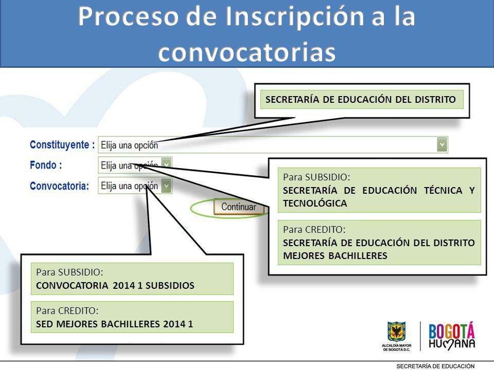 SECRETARÍA DE EDUCACIÓN DEL DISTRITO Para SUBSIDIO: CONVOCATORIA 2014 1 SUBSIDIOS Para SUBSIDIO: SECRETARÍA DE EDUCACIÓN TÉCNICA Y TECNOLÓGICA Para CR