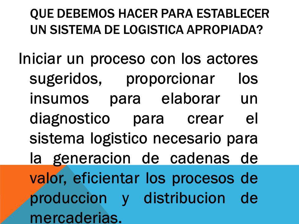 RECOPILACIÓN DE DATOS Y PROCESAMIENTO DE INFORMACIÓN Examen de los informes y antecedentes existentes en el plano nacional Definición de una metodología para la recopilación de datos a nivel nacional y regional Identificar las principales carencias de datos Desarrollo de un proceso de información en línea (archivo y almacenamiento de datos) Desarrollar un sistema de mediciones e indicadores regionales de análisis sobre la logística: Bases de datos Costos logísticos Costos de transporte Costos de bodegaje Rendimiento Flujos comerciales Medidas de facilitación comercial