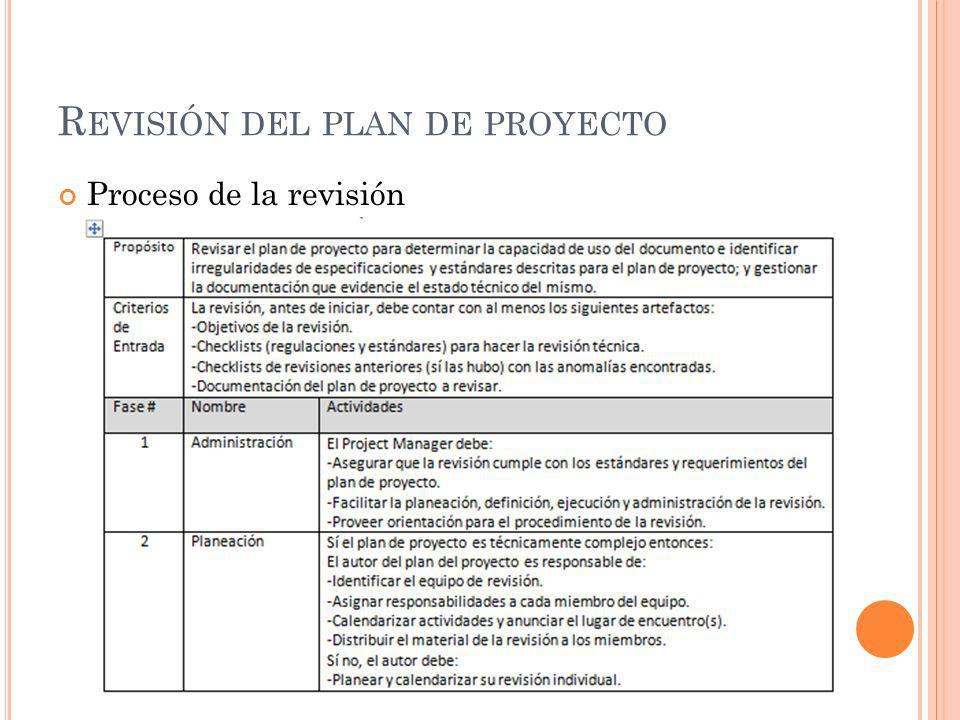 R EVISIÓN DEL PLAN DE PROYECTO Proceso de la revisión