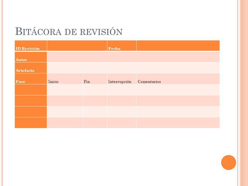 B ITÁCORA DE REVISIÓN ID Revisión Fecha Autor Artefacto Fase InicioFinInterrupciónComentarios