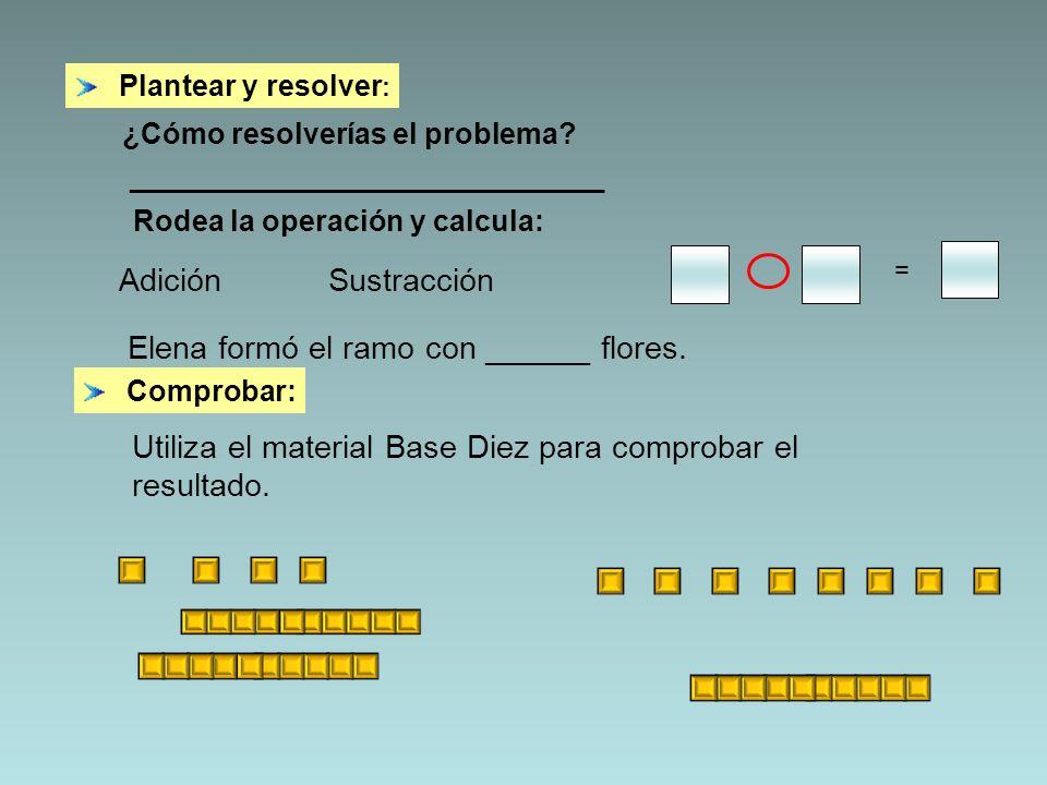 Plantear y resolver : ¿Cómo resolverías el problema? _________________________________ AdiciónSustracción = Elena formó el ramo con ______ flores. Com