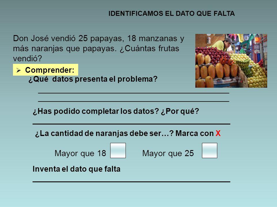 IDENTIFICAMOS EL DATO QUE FALTA ¿Qué datos presenta el problema? Comprender: Don José vendió 25 papayas, 18 manzanas y más naranjas que papayas. ¿Cuán