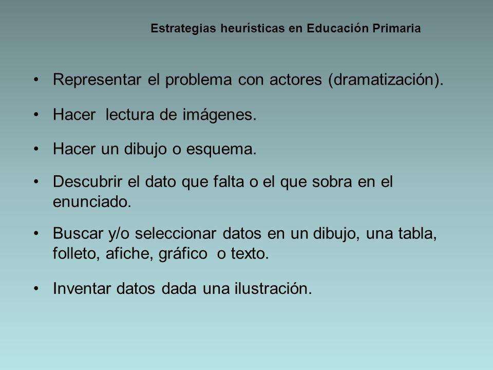 Estrategias heurísticas en Educación Primaria Representar el problema con actores (dramatización). Hacer lectura de imágenes. Descubrir el dato que fa